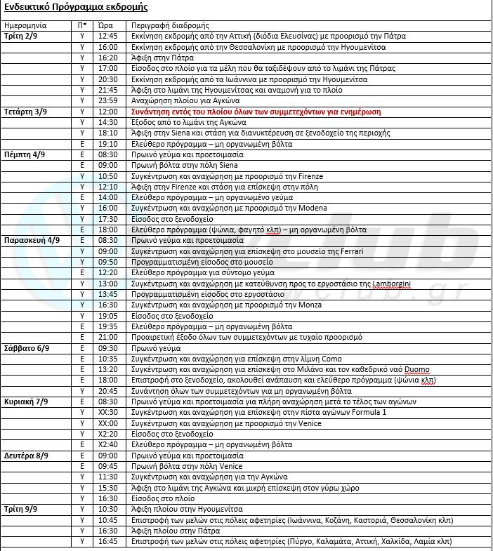 2ndeuropeantour-draftplan.png